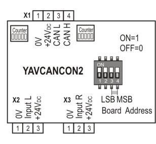YAVCANCON2 6200.41 Fixture identifier