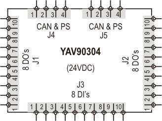 YAV90304