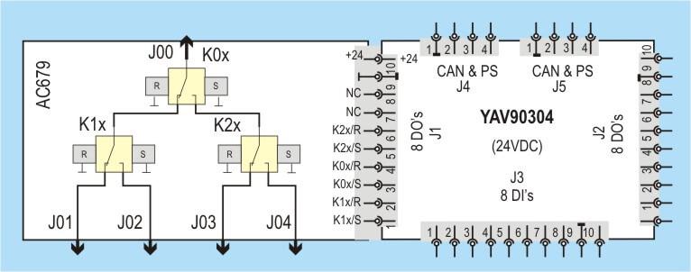 Satellite TV & HDMI Flex Modules - AC679