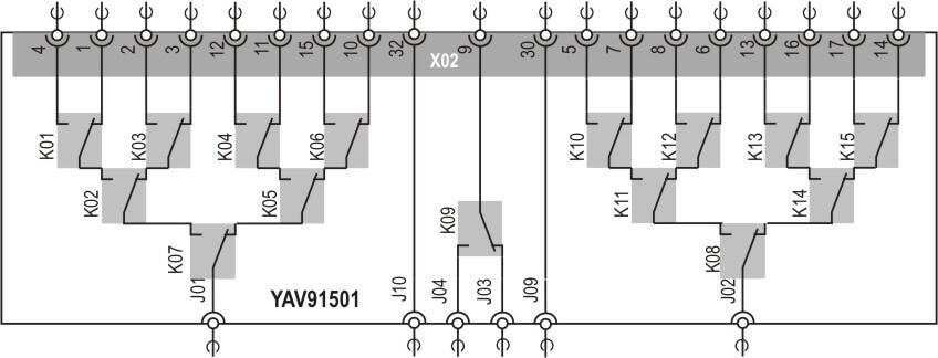 YAV91501 RF Multiplexer