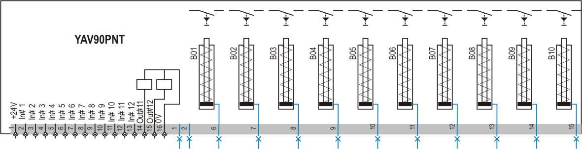 YAV90PNT pneumatic sub-system