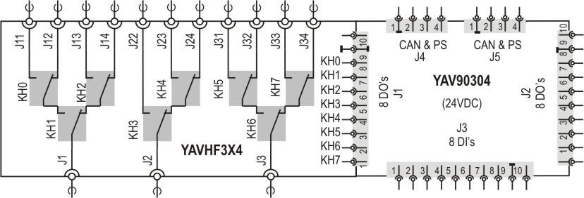 YAVHF3X4C/ YAVHF3X4C50