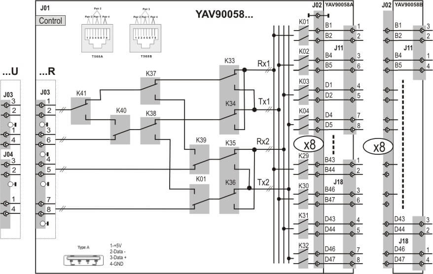 YAV90058 communications interface